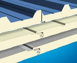 Introduction Of Corrugated Sandwich Panel Features And Usages