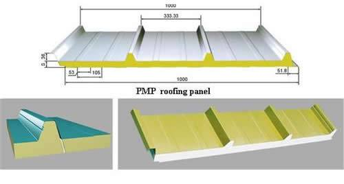 Supply Several Types of Sandwich Panels and Their FeaturesPolyurethane-sandwiched panel