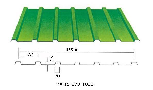 Corrugated Steel Roofing Sheets Classification