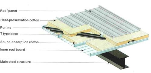 Steel Esp Roofing Sheet Is More Popular Compared With